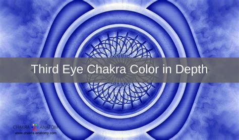 Third Eye Chakra Color Meanings