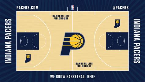 We Grow Basketball Here | Indiana Pacers